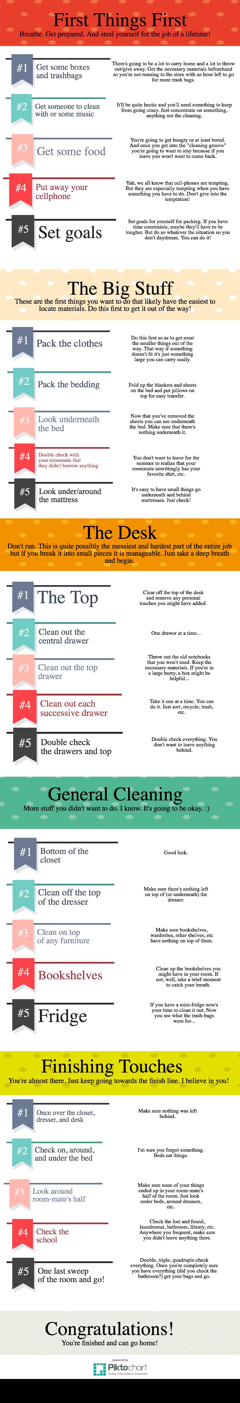 Clean Dorm Checklist